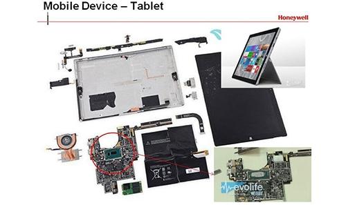 平板电脑消费市场
