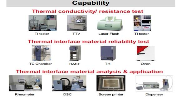 怎么利用导热硅胶片解决电子产品散热问题